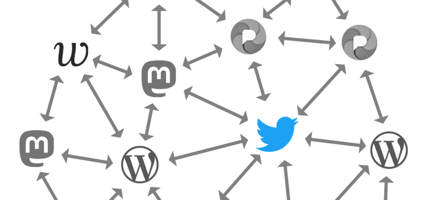 Shows a diagram of the Fediverse with Twitter in the middle